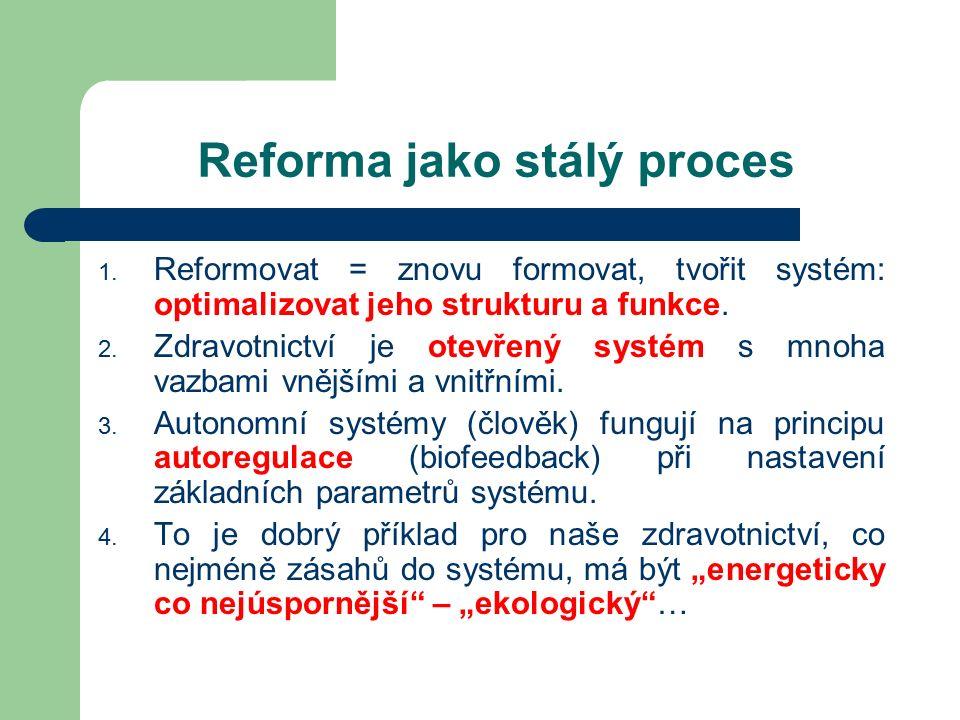 Reforma jako stálý proces 1.