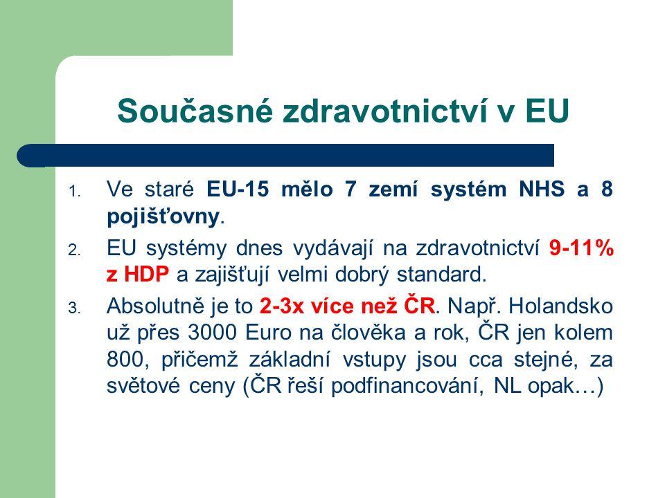 Současné zdravotnictví v EU 1. Ve staré EU-15 mělo 7 zemí systém NHS a 8 pojišťovny.