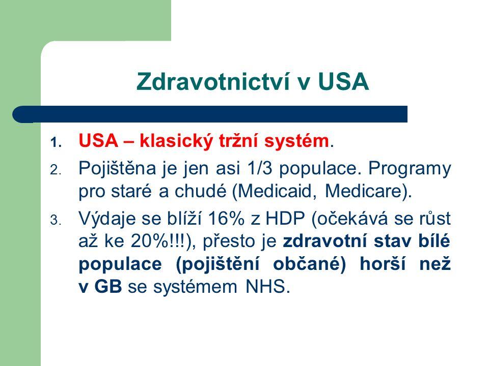 Zdravotnictví v USA 1. USA – klasický tržní systém.
