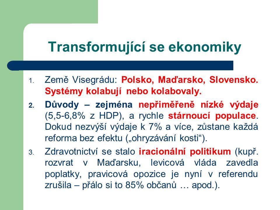 Transformující se ekonomiky 1. Země Visegrádu: Polsko, Maďarsko, Slovensko.