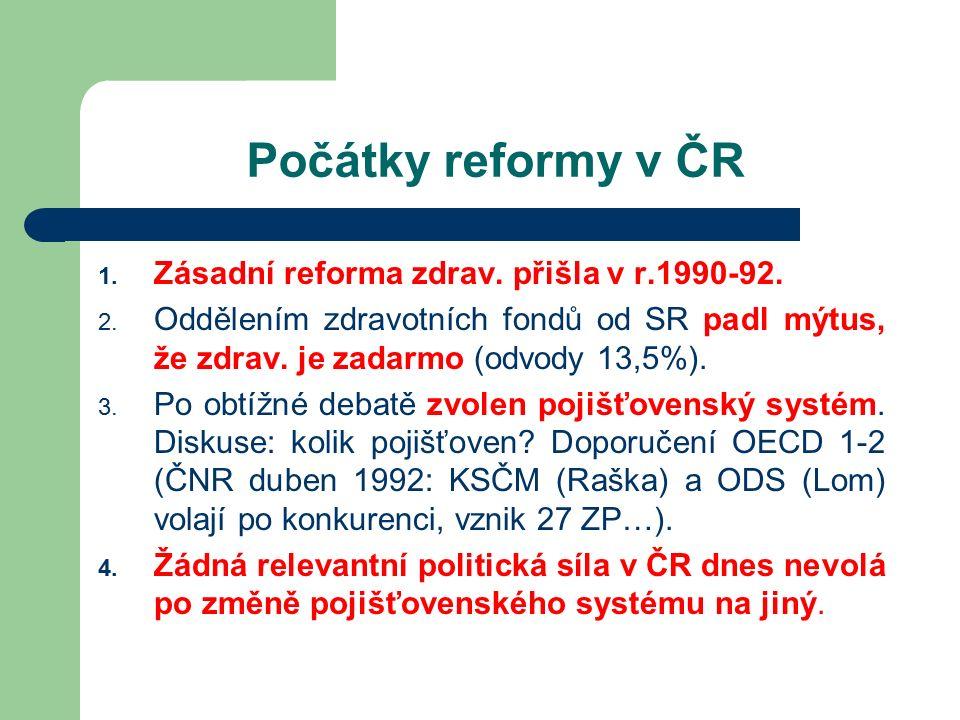 Počátky reformy v ČR 1. Zásadní reforma zdrav. přišla v r.1990-92.