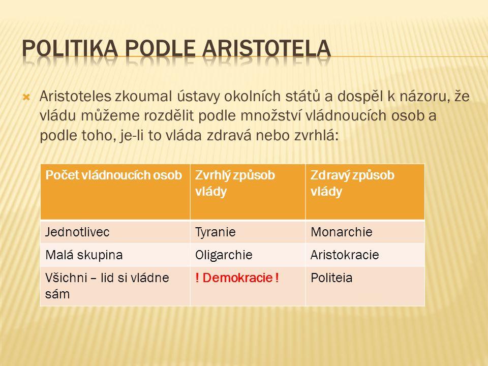  Aristoteles zkoumal ústavy okolních států a dospěl k názoru, že vládu můžeme rozdělit podle množství vládnoucích osob a podle toho, je-li to vláda z