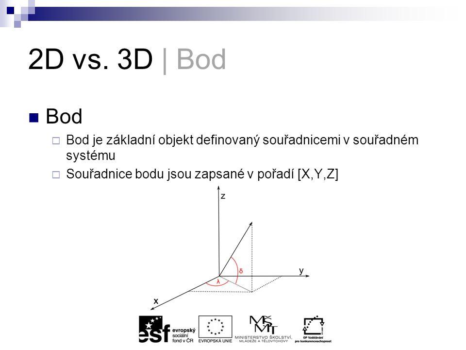2D vs.