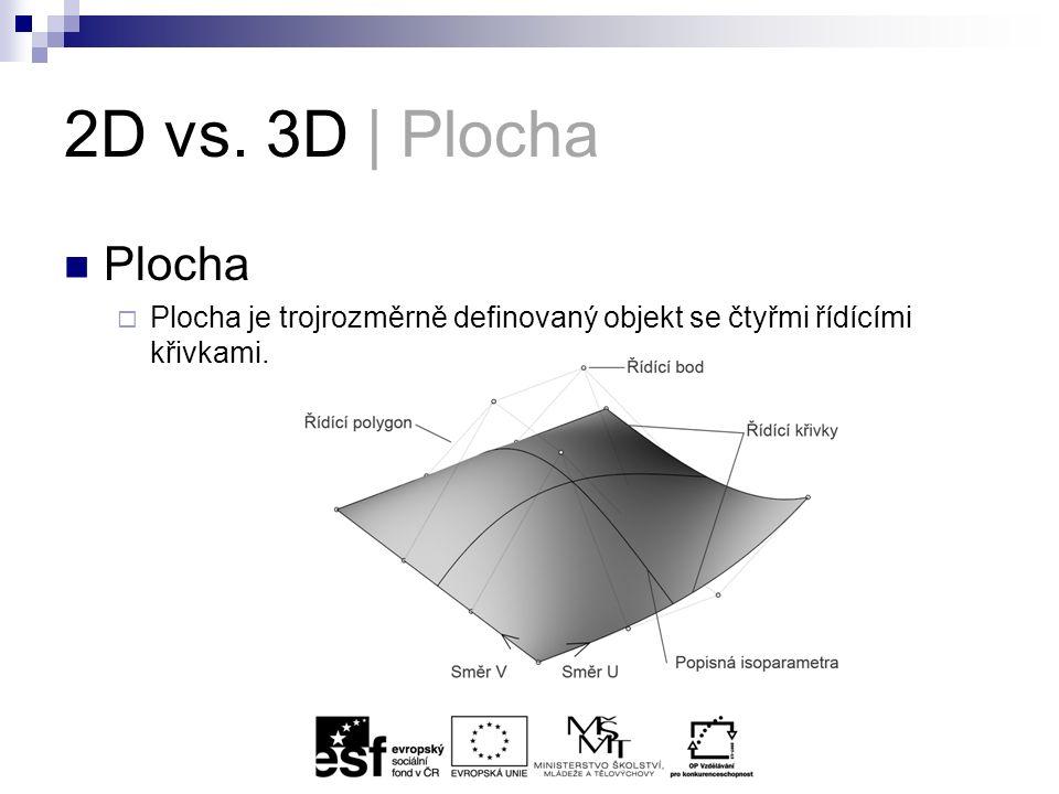 2D vs. 3D | Plocha Plocha  Plocha je trojrozměrně definovaný objekt se čtyřmi řídícími křivkami.