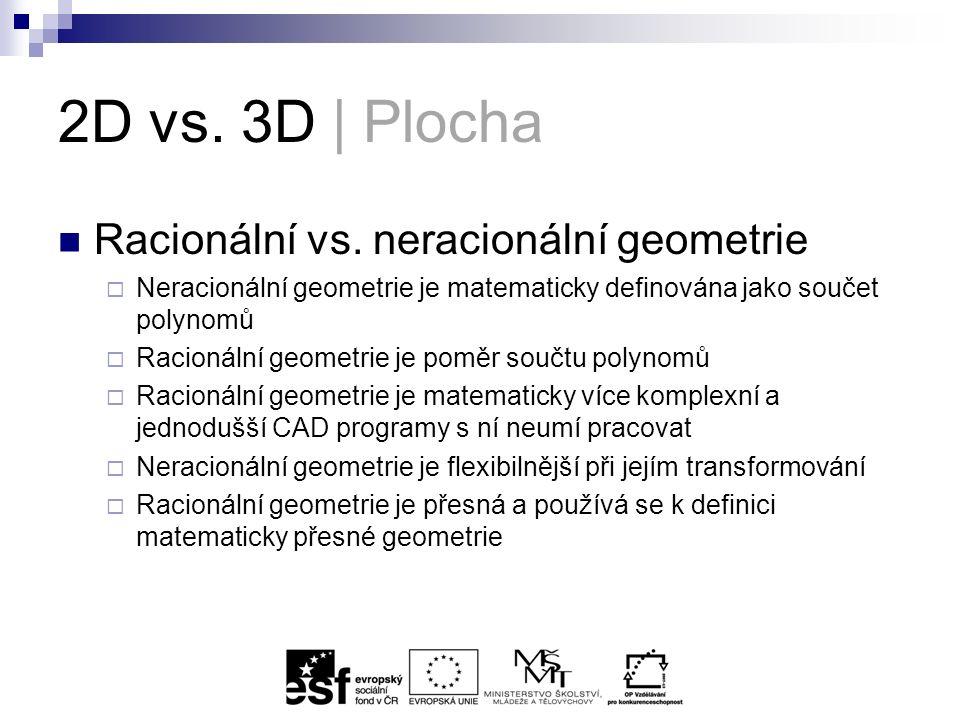 2D vs. 3D | Plocha Racionální vs.