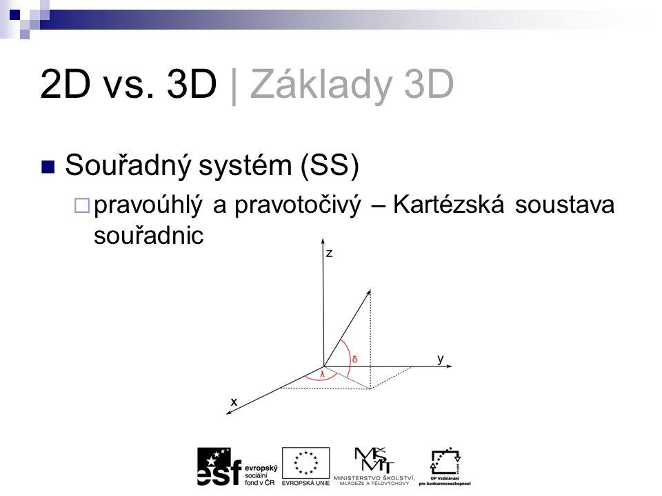 2D vs. 3D   Plocha Křivka na ploše  Speciální typ křivky ležící v určité toleranci na ploše.