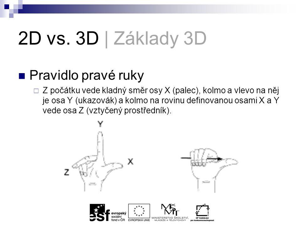 2D vs. 3D   Základy 3D Zadávání souřadnic  Kartézské (2D i 3D)  Polární (2D)