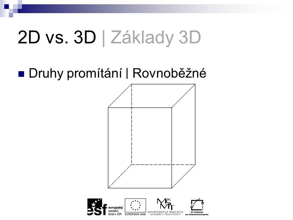 2D vs. 3D   Základy 3D Druhy promítání   Axonometrické