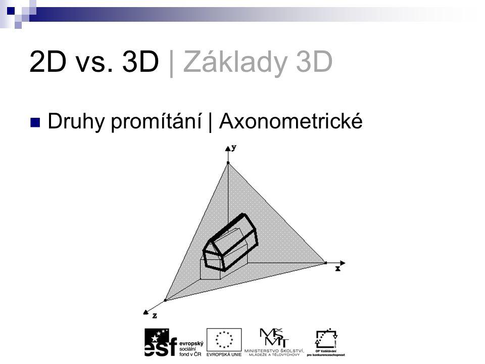 2D vs. 3D | Základy 3D Druhy promítání | Axonometrické