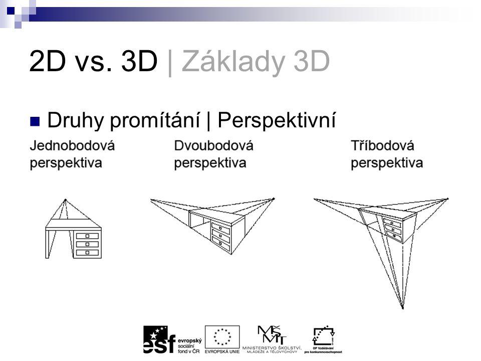 2D vs. 3D | Základy 3D Druhy promítání | Perspektivní