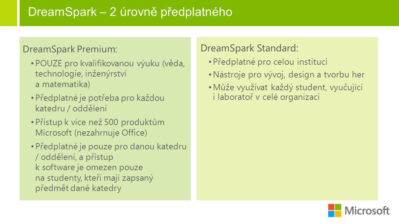 DreamSpark – 2 úrovně předplatného DreamSpark Premium: POUZE pro kvalifikovanou výuku (věda, technologie, inženýrství a matematika) Předplatné je potřeba pro každou katedru / oddělení Přístup k více než 500 produktům Microsoft (nezahrnuje Office) Předplatné je pouze pro danou katedru / oddělení, a přístup k software je omezen pouze na studenty, kteří mají zapsaný předmět dané katedry DreamSpark Standard: Předplatné pro celou instituci Nástroje pro vývoj, design a tvorbu her Může využívat každý student, vyučující i laboratoř v celé organizaci