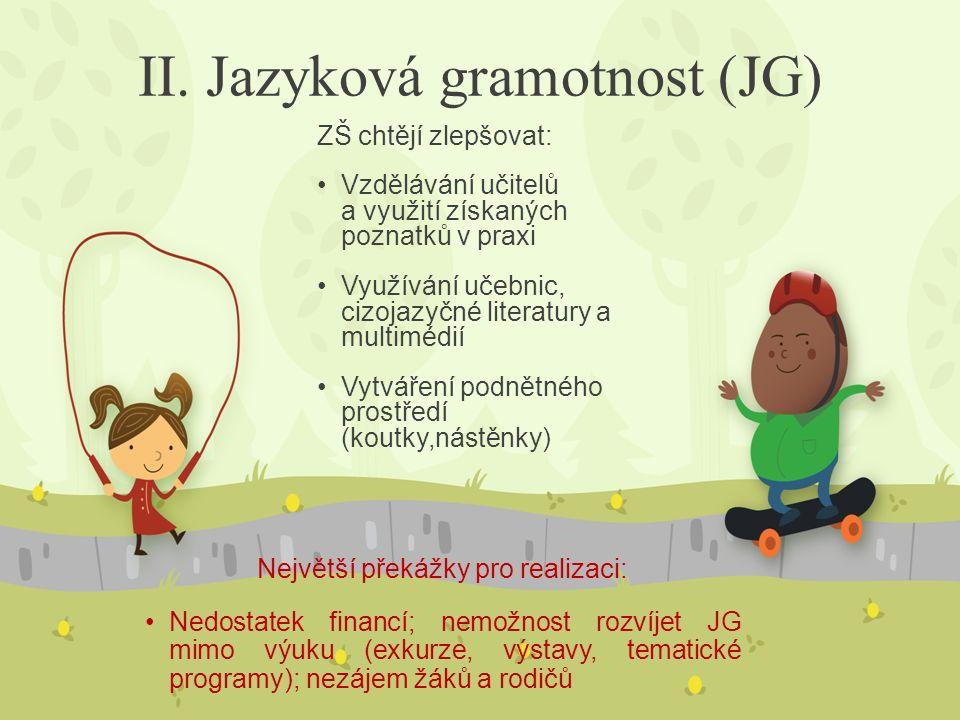 II. Jazyková gramotnost (JG) ZŠ chtějí zlepšovat: Vzdělávání učitelů a využití získaných poznatků v praxi Využívání učebnic, cizojazyčné literatury a