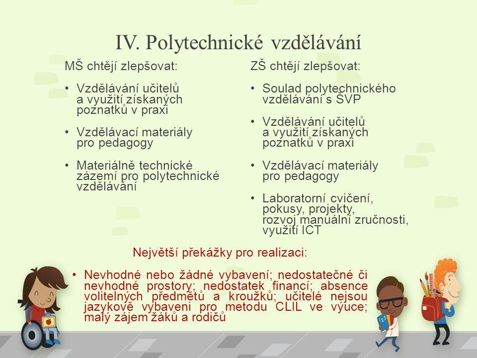 IV. Polytechnické vzdělávání MŠ chtějí zlepšovat: Vzdělávání učitelů a využití získaných poznatků v praxi Vzdělávací materiály pro pedagogy Materiálně