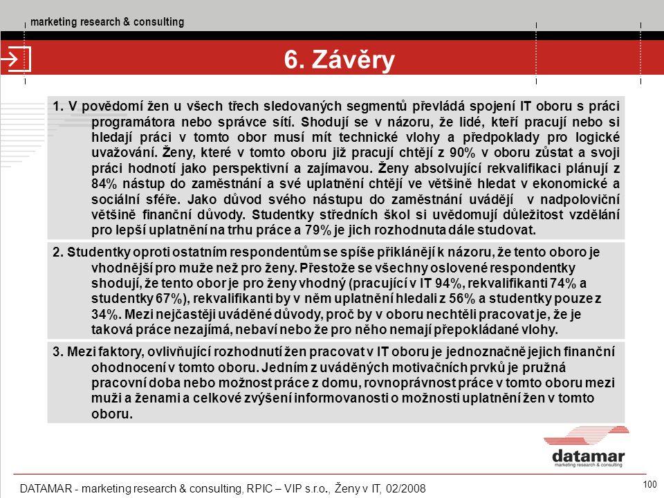 marketing research & consulting DATAMAR - marketing research & consulting, RPIC – VIP s.r.o., Ženy v IT, 02/2008 100 6. Závěry 1. V povědomí žen u vše