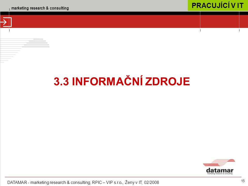 marketing research & consulting DATAMAR - marketing research & consulting, RPIC – VIP s.r.o., Ženy v IT, 02/2008 15 3.3 INFORMAČNÍ ZDROJE PRACUJÍCÍ V