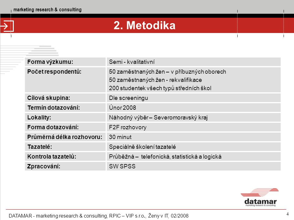 marketing research & consulting DATAMAR - marketing research & consulting, RPIC – VIP s.r.o., Ženy v IT, 02/2008 5 3.