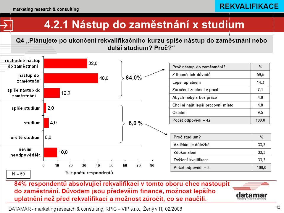 """marketing research & consulting DATAMAR - marketing research & consulting, RPIC – VIP s.r.o., Ženy v IT, 02/2008 42 Q4 """"Plánujete po ukončení rekvalif"""