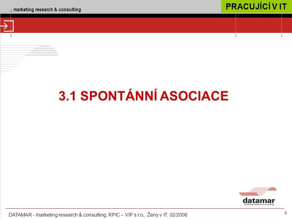 marketing research & consulting DATAMAR - marketing research & consulting, RPIC – VIP s.r.o., Ženy v IT, 02/2008 6 3.1 SPONTÁNNÍ ASOCIACE PRACUJÍCÍ V