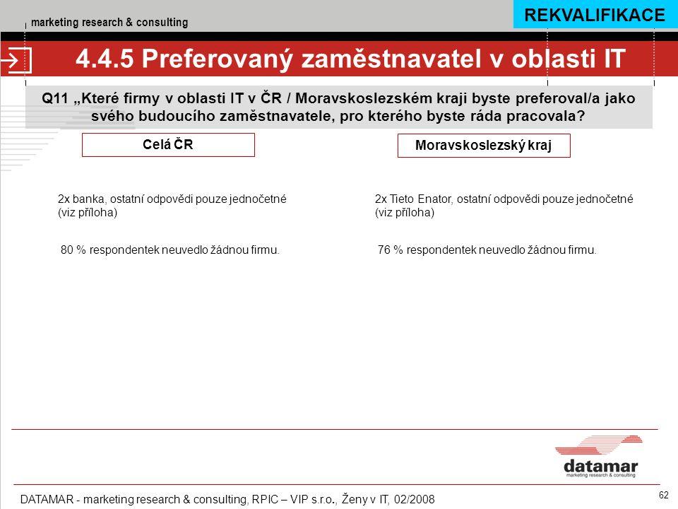 """marketing research & consulting DATAMAR - marketing research & consulting, RPIC – VIP s.r.o., Ženy v IT, 02/2008 62 4.4.5 Preferovaný zaměstnavatel v oblasti IT Q11 """"Které firmy v oblasti IT v ČR / Moravskoslezském kraji byste preferoval/a jako svého budoucího zaměstnavatele, pro kterého byste ráda pracovala."""