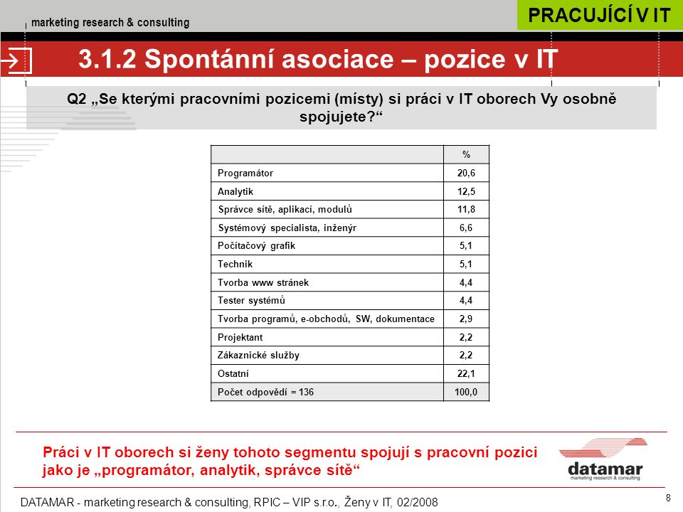 marketing research & consulting DATAMAR - marketing research & consulting, RPIC – VIP s.r.o., Ženy v IT, 02/2008 99 6.
