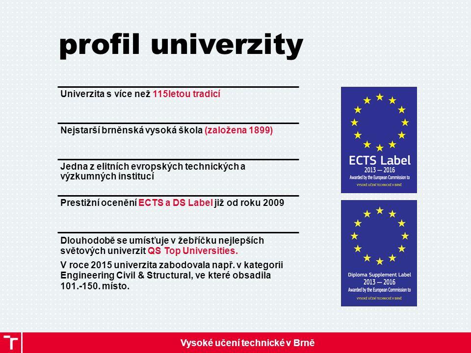 Vysoké učení technické v Brně Univerzita s více než 115letou tradicí Nejstarší brněnská vysoká škola (založena 1899) Jedna z elitních evropských technických a výzkumných institucí Prestižní ocenění ECTS a DS Label již od roku 2009 Dlouhodobě se umísťuje v žebříčku nejlepších světových univerzit QS Top Universities.
