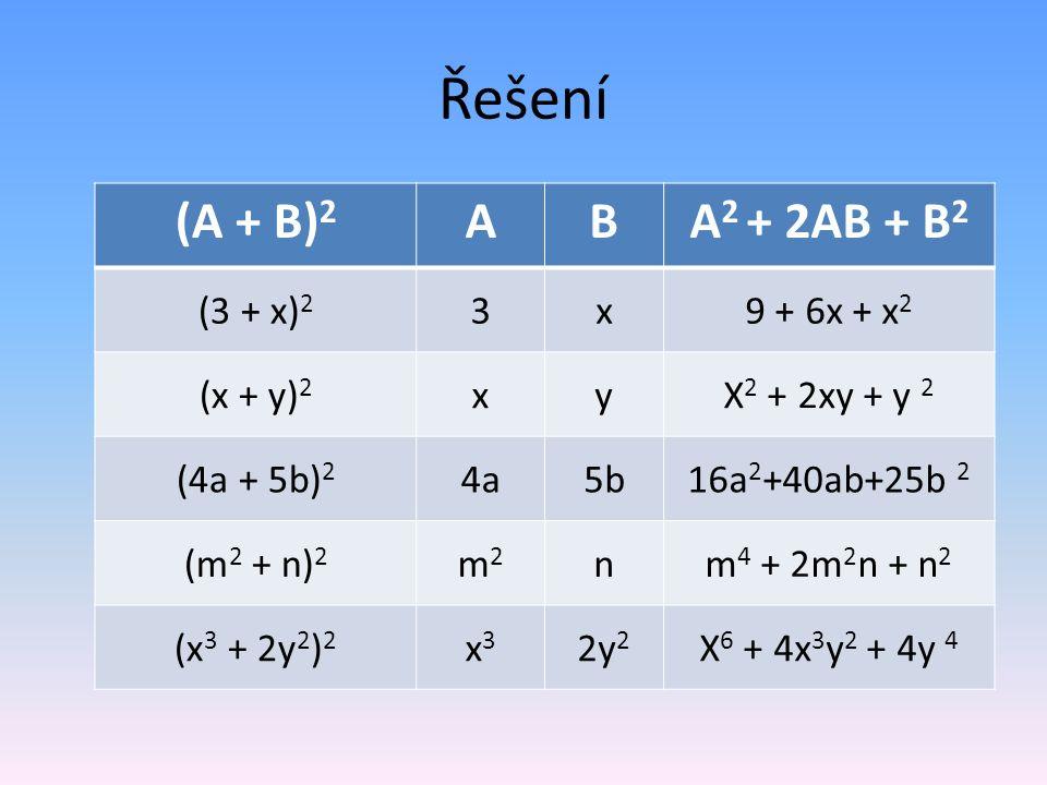 Řešení (A + B) 2 ABA 2 + 2AB + B 2 (3 + x) 2 3x9 + 6x + x 2 (x + y) 2 xyX 2 + 2xy + y 2 (4a + 5b) 2 4a5b16a 2 +40ab+25b 2 (m 2 + n) 2 m2m2 nm 4 + 2m 2 n + n 2 (x 3 + 2y 2 ) 2 x3x3 2y 2 X 6 + 4x 3 y 2 + 4y 4