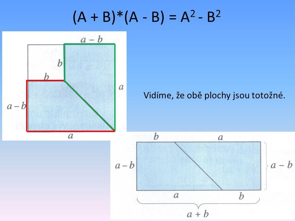 (A + B)*(A - B) = A 2 - B 2 Vidíme, že obě plochy jsou totožné.