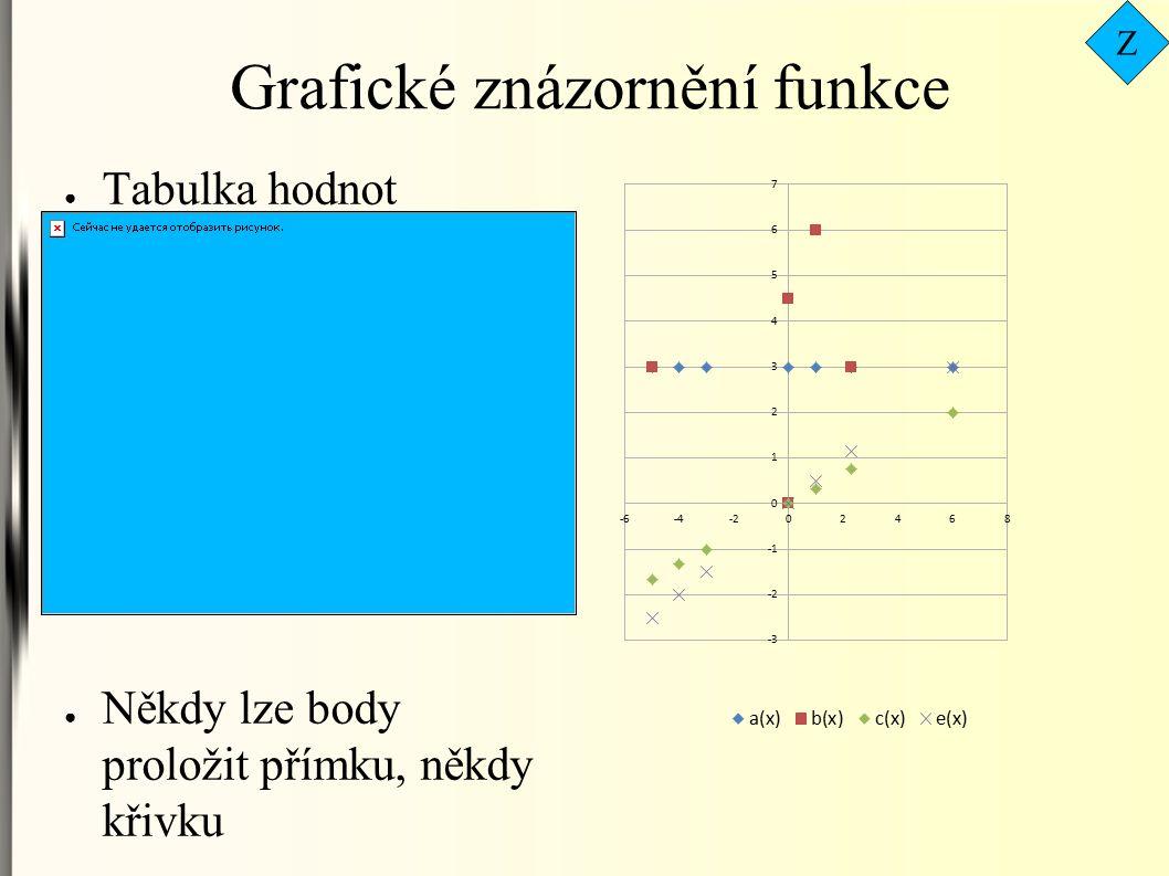 Grafické znázornění funkce ● Tabulka hodnot ● Někdy lze body proložit přímku, někdy křivku Z
