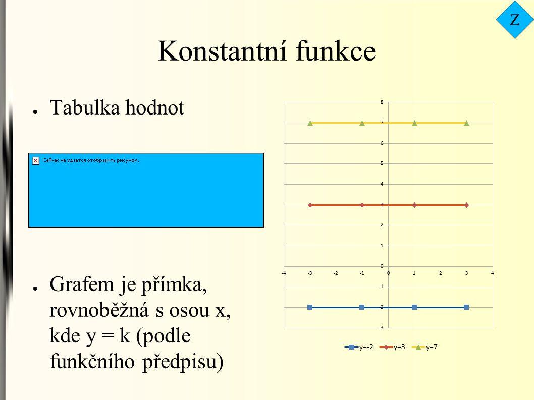 Konstantní funkce ● Tabulka hodnot ● Grafem je přímka, rovnoběžná s osou x, kde y = k (podle funkčního předpisu) Z