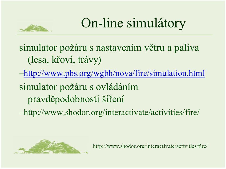 On-line simulátory simulator požáru s nastavením větru a paliva (lesa, křoví, trávy) –http://www.pbs.org/wgbh/nova/fire/simulation.htmlhttp://www.pbs.org/wgbh/nova/fire/simulation.html simulator požáru s ovládáním pravděpodobnosti šíření –http://www.shodor.org/interactivate/activities/fire/ http://www.shodor.org/interactivate/activities/fire/