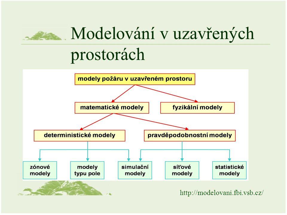 Modelování v uzavřených prostorách http://modelovani.fbi.vsb.cz/