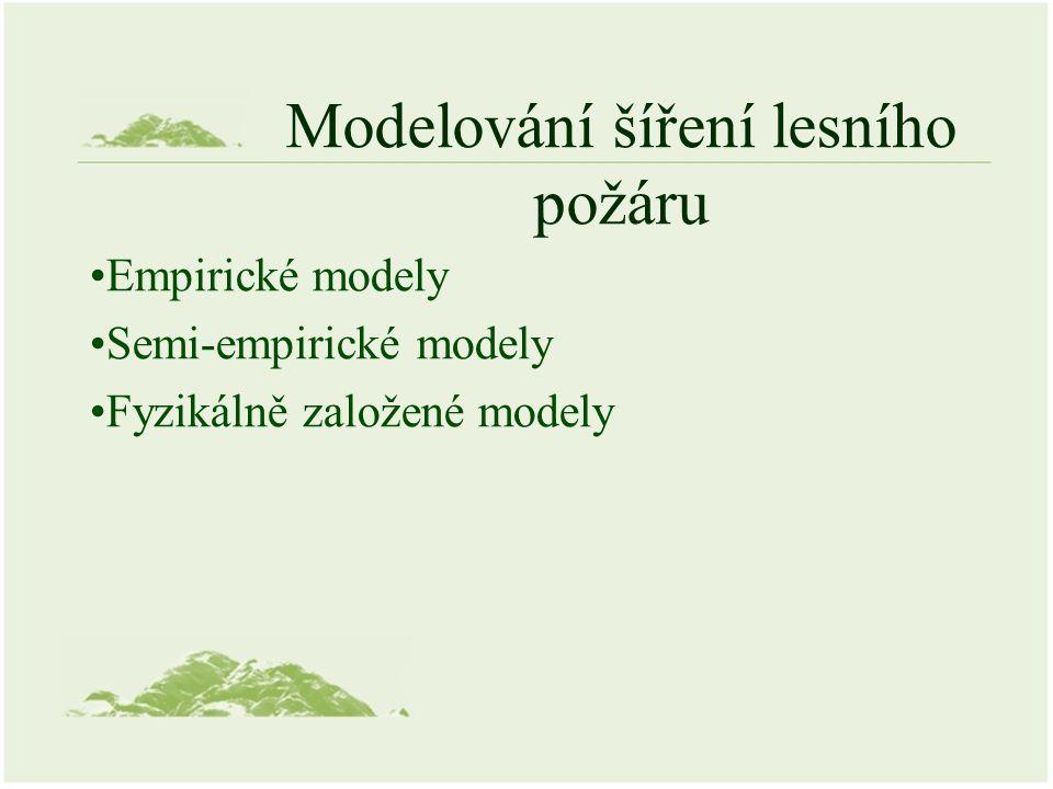 Modelování šíření lesního požáru Empirické modely Semi-empirické modely Fyzikálně založené modely