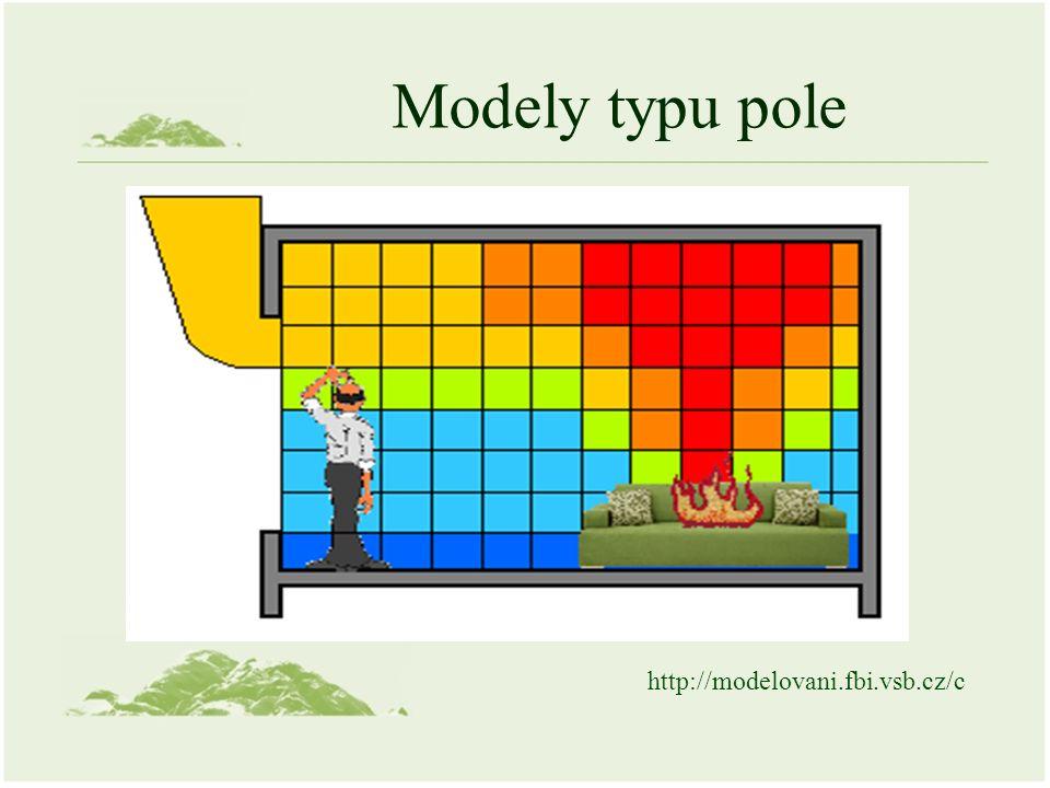 Modely typu pole http://modelovani.fbi.vsb.cz/c