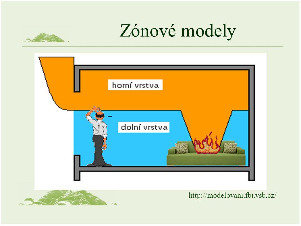 Zónové modely http://modelovani.fbi.vsb.cz/