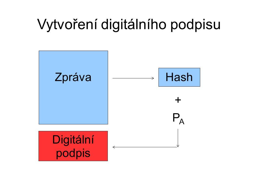 Vytvoření digitálního podpisu ZprávaHash + PAPA Digitální podpis