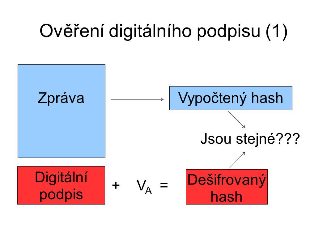 Dešifrovaný hash Ověření digitálního podpisu (1) ZprávaVypočtený hash +V A = Digitální podpis Jsou stejné???