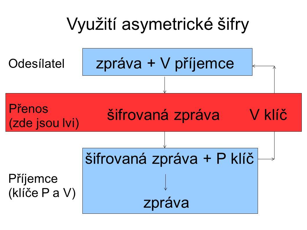 Využití asymetrické šifry zpráva + V příjemce šifrovaná zpráva šifrovaná zpráva + P klíč zpráva Odesílatel Příjemce (klíče P a V) Přenos (zde jsou lvi) V klíč