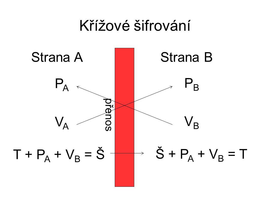 Křížové šifrování PAPA VBVB PBPB VAVA Strana AStrana B T + P A + V B = Š Š + P A + V B = T přenos