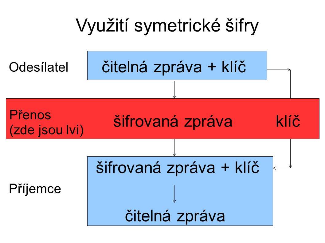 Využití symetrické šifry čitelná zpráva + klíč šifrovaná zpráva šifrovaná zpráva + klíč čitelná zpráva Odesílatel Příjemce Přenos (zde jsou lvi) klíč