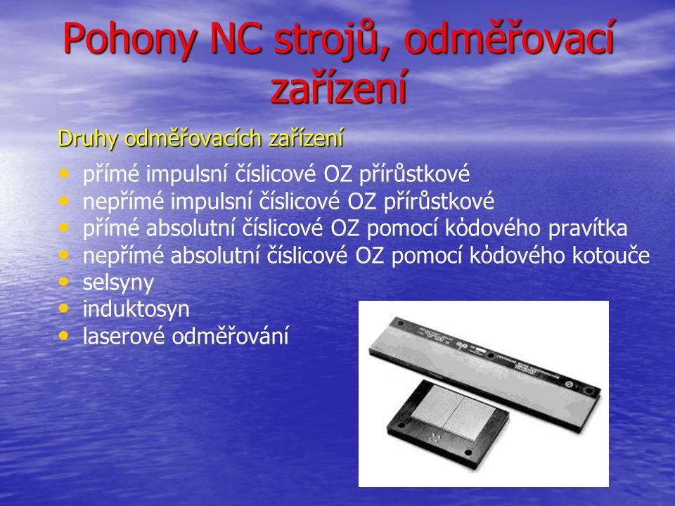 Pohony NC strojů, odměřovací zařízení Druhy odměřovacích zařízení přímé impulsní číslicové OZ přírůstkové nepřímé impulsní číslicové OZ přírůstkové přímé absolutní číslicové OZ pomocí kόdového pravítka nepřímé absolutní číslicové OZ pomocí kόdového kotouče selsyny induktosyn laserové odměřování