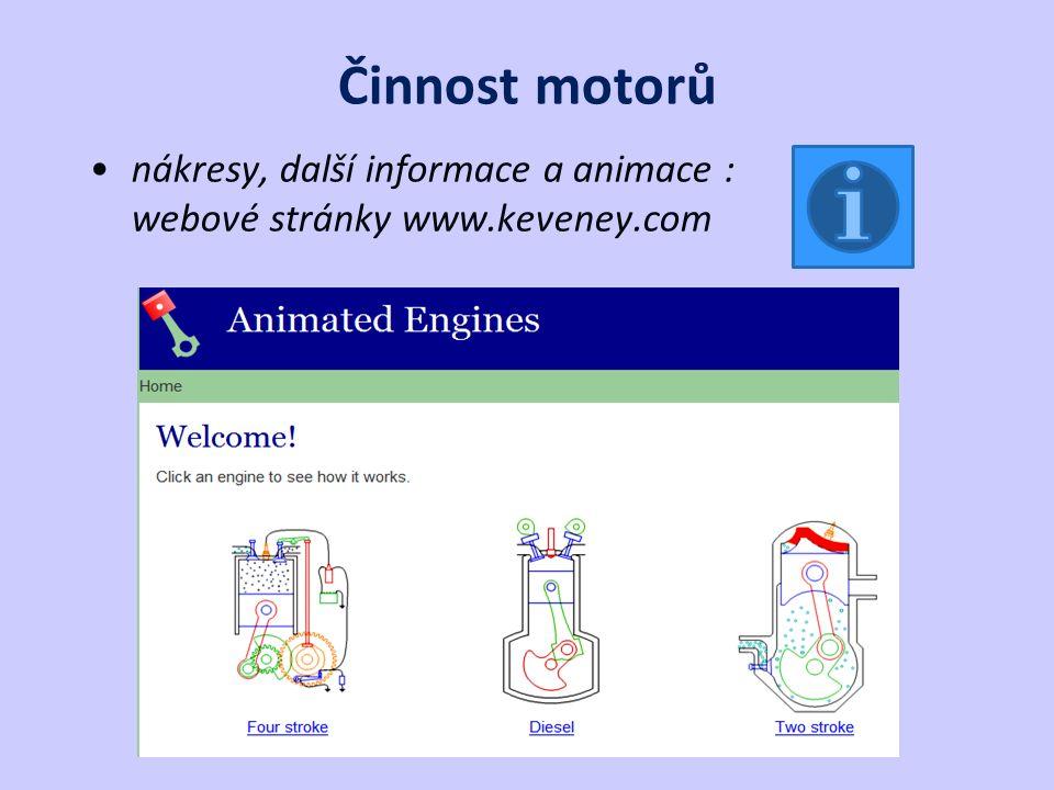 Činnost motorů nákresy, další informace a animace : webové stránky www.keveney.com