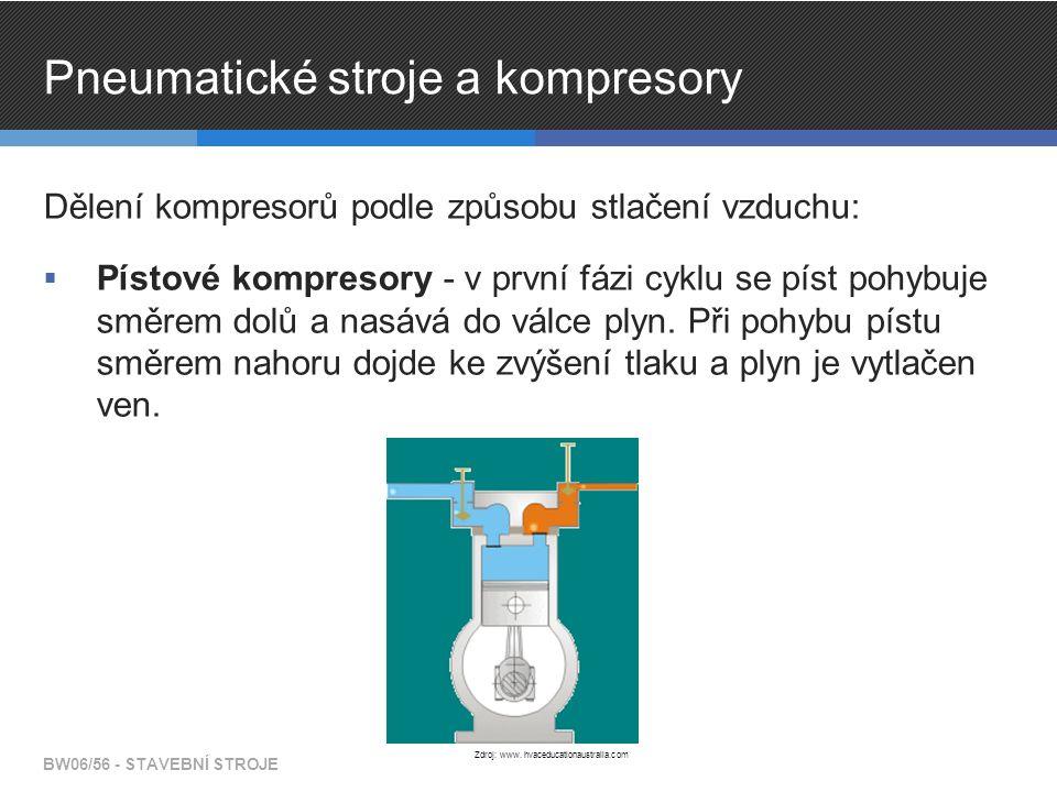 Pneumatické stroje a kompresory Dělení kompresorů podle způsobu stlačení vzduchu:  Pístové kompresory - v první fázi cyklu se píst pohybuje směrem do