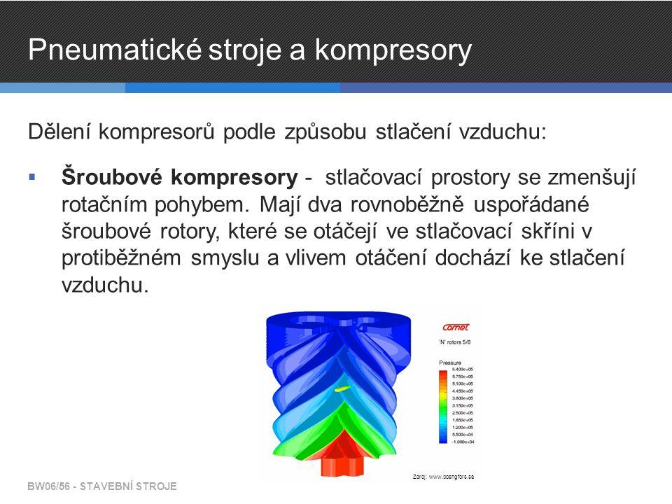 Pneumatické stroje a kompresory Dělení kompresorů podle způsobu stlačení vzduchu:  Šroubové kompresory - stlačovací prostory se zmenšují rotačním poh