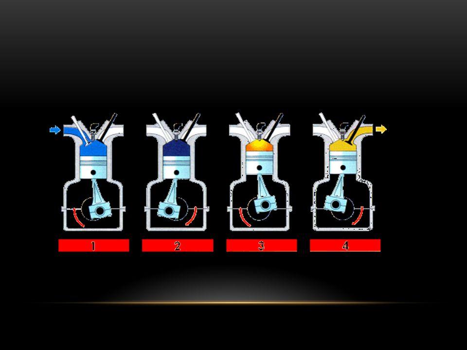 DVOUDOBÝ SPALOVACÍ MOTOR Dvoudobý spalovací motor je pístový spalovací motor, jehož pracovní cyklus proběhne za jednu otáčku klikové hřídele.