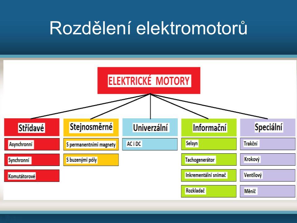 Rozdělení elektromotorů