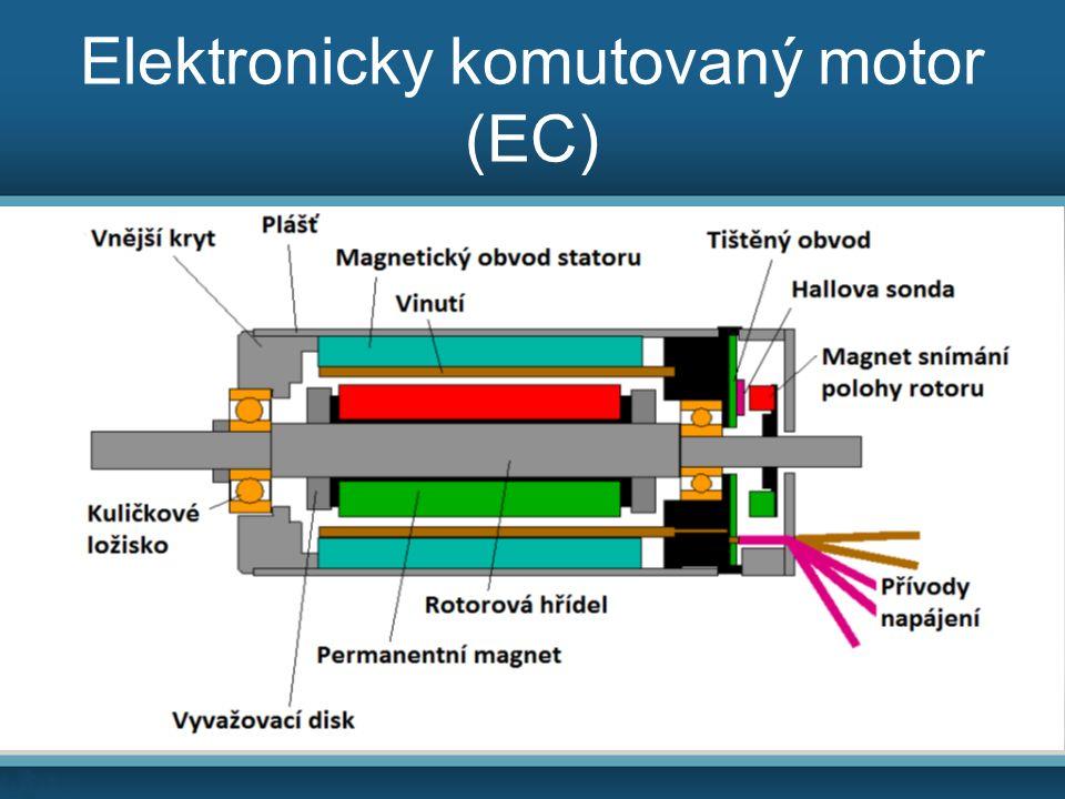 Elektronicky komutovaný motor (EC)