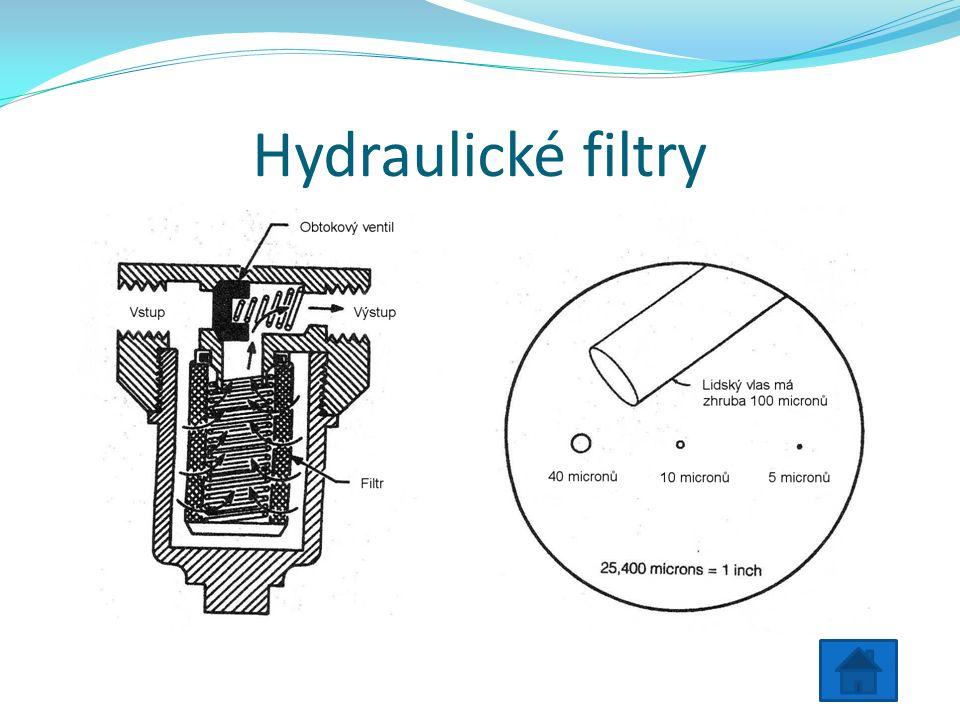 Hydraulické filtry