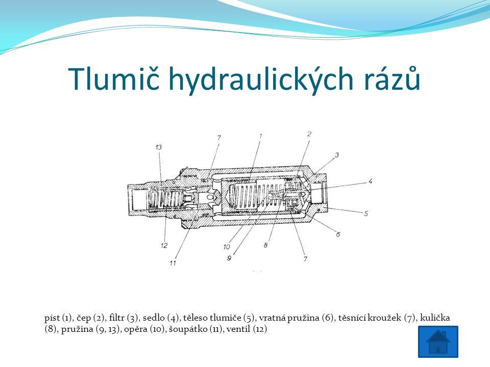 Tlumič hydraulických rázů píst (1), čep (2), filtr (3), sedlo (4), těleso tlumiče (5), vratná pružina (6), těsnící kroužek (7), kulička (8), pružina (9, 13), opěra (10), šoupátko (11), ventil (12)