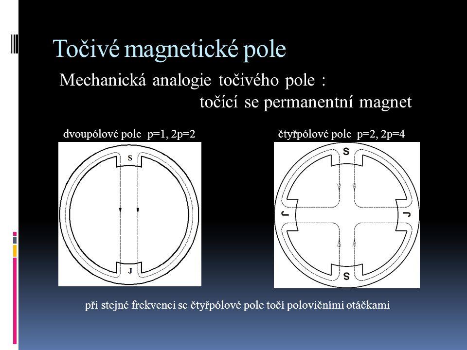 Točivé magnetické pole Mechanická analogie točivého pole : točící se permanentní magnet dvoupólové pole p=1, 2p=2čtyřpólové pole p=2, 2p=4 při stejné frekvenci se čtyřpólové pole točí polovičními otáčkami
