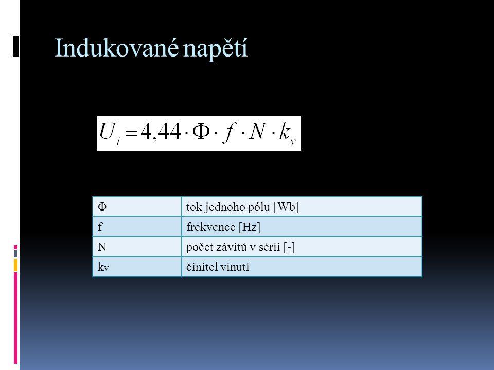 Indukované napětí Φtok jednoho pólu [Wb] ffrekvence [Hz] Npočet závitů v sérii [-] kvkv činitel vinutí